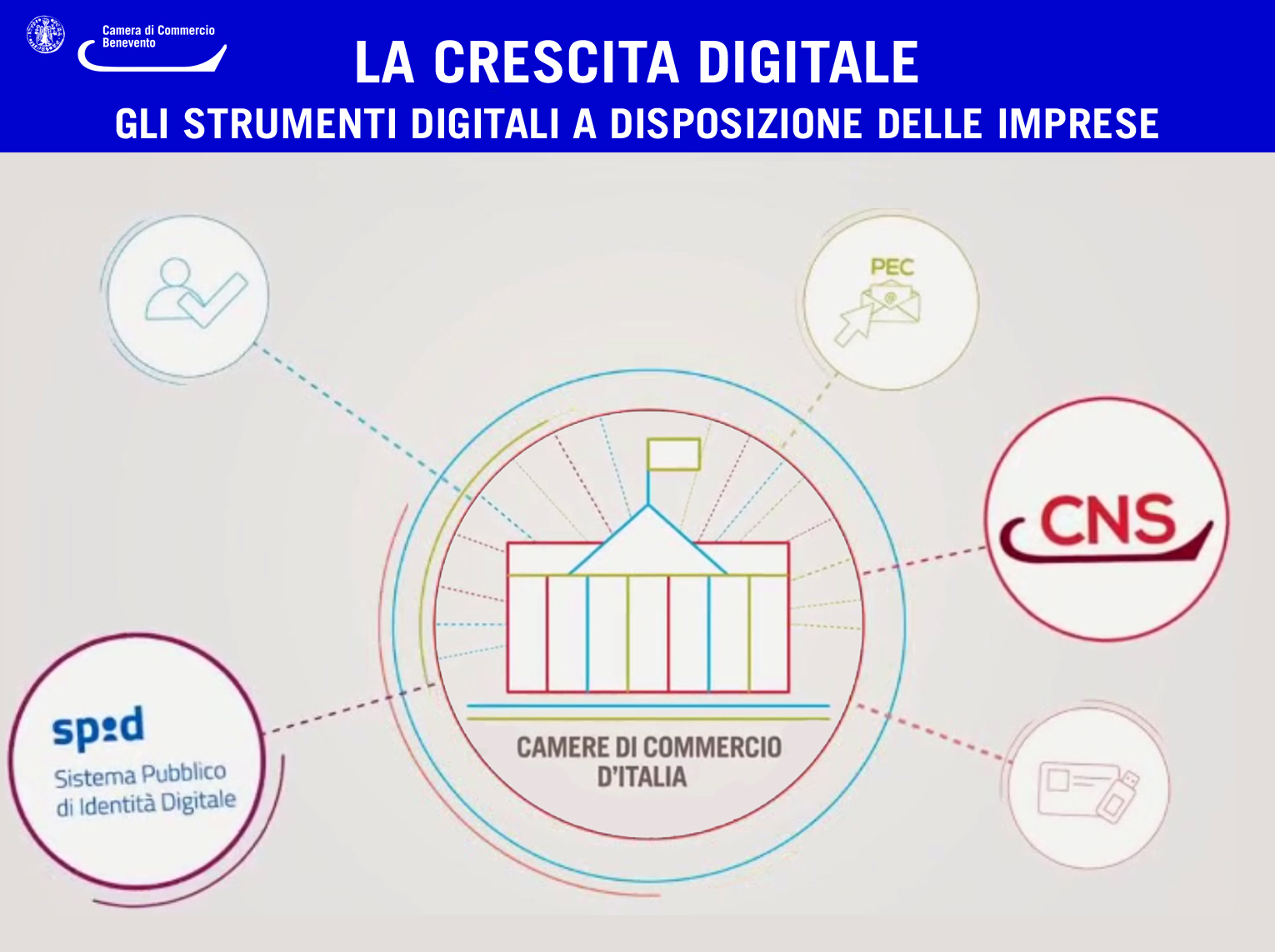 uploaded/evidenzia 2019/ServiziDigitali.jpg